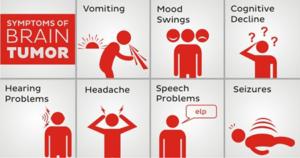 Brain Tumor Stages